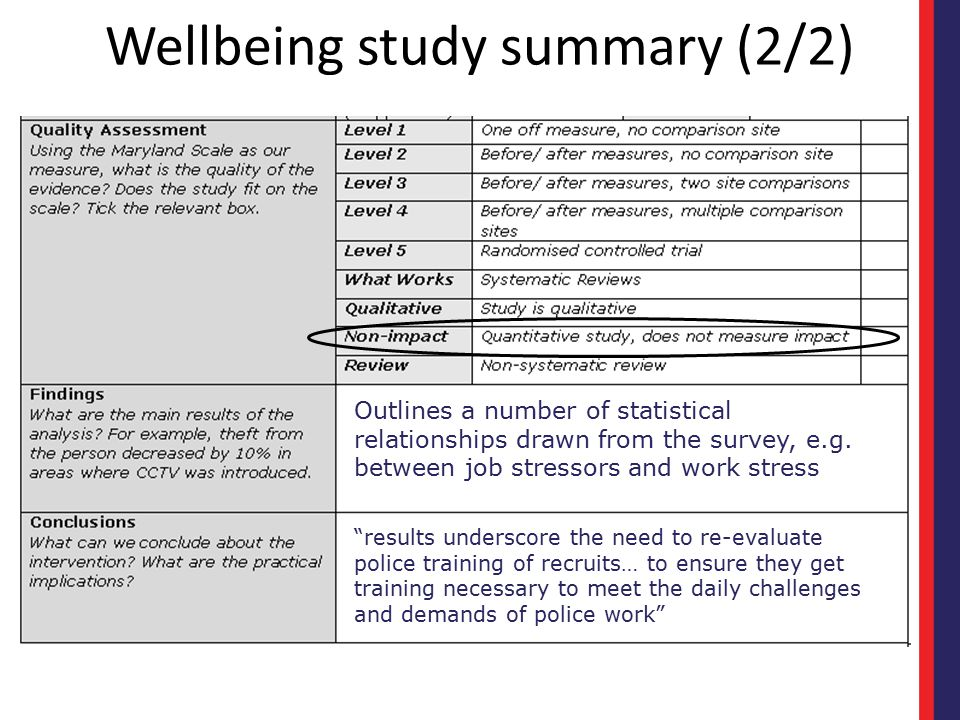"""Wellbeing study summary (2/2) Outlines a number of statistical relationships drawn from the survey, e.g. between job stressors and work stress """"result"""