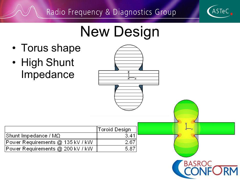 New Design Torus shape High Shunt Impedance
