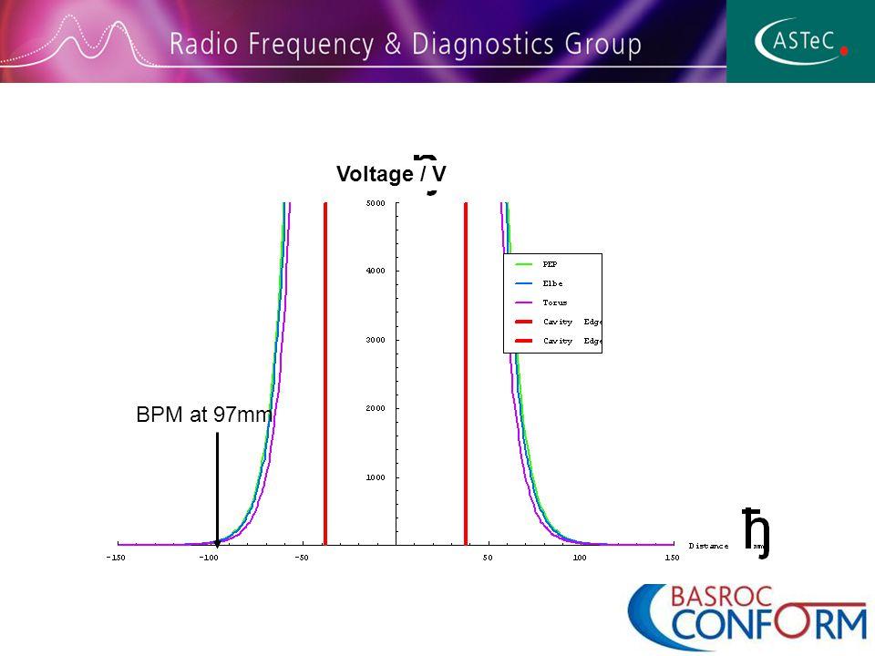 Voltage / V BPM at 97mm