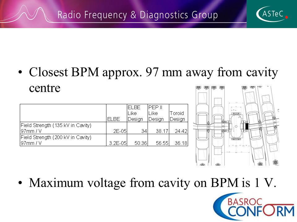 Closest BPM approx. 97 mm away from cavity centre Maximum voltage from cavity on BPM is 1 V.