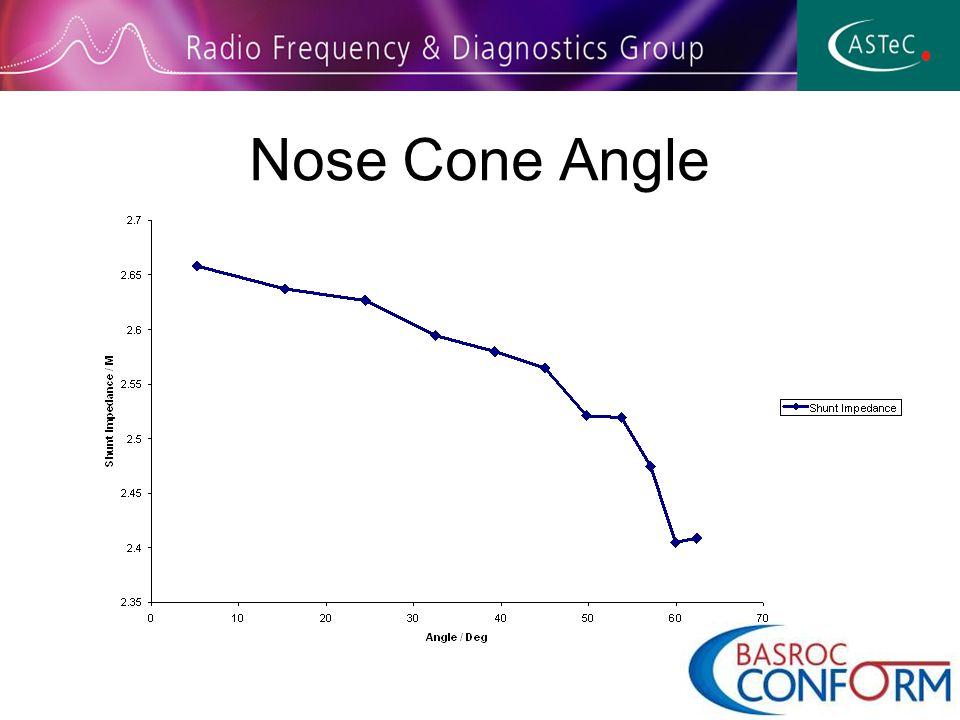 Nose Cone Angle