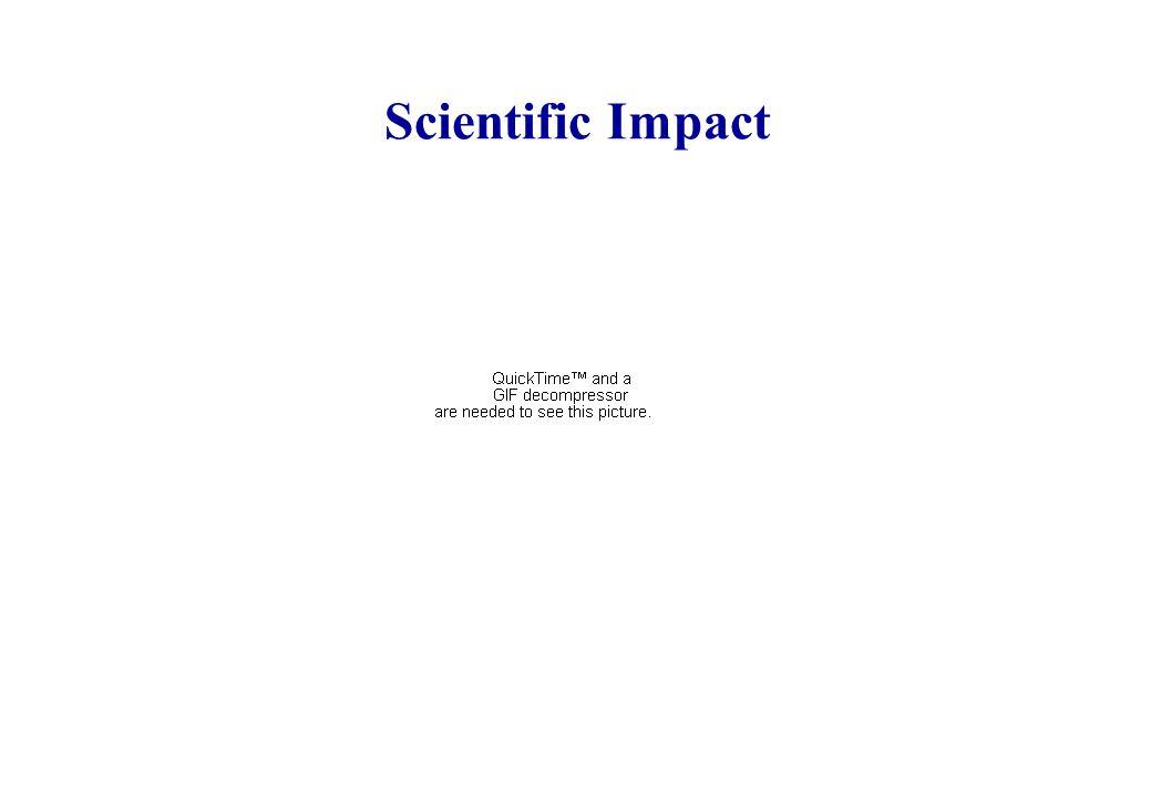 Scientific Impact