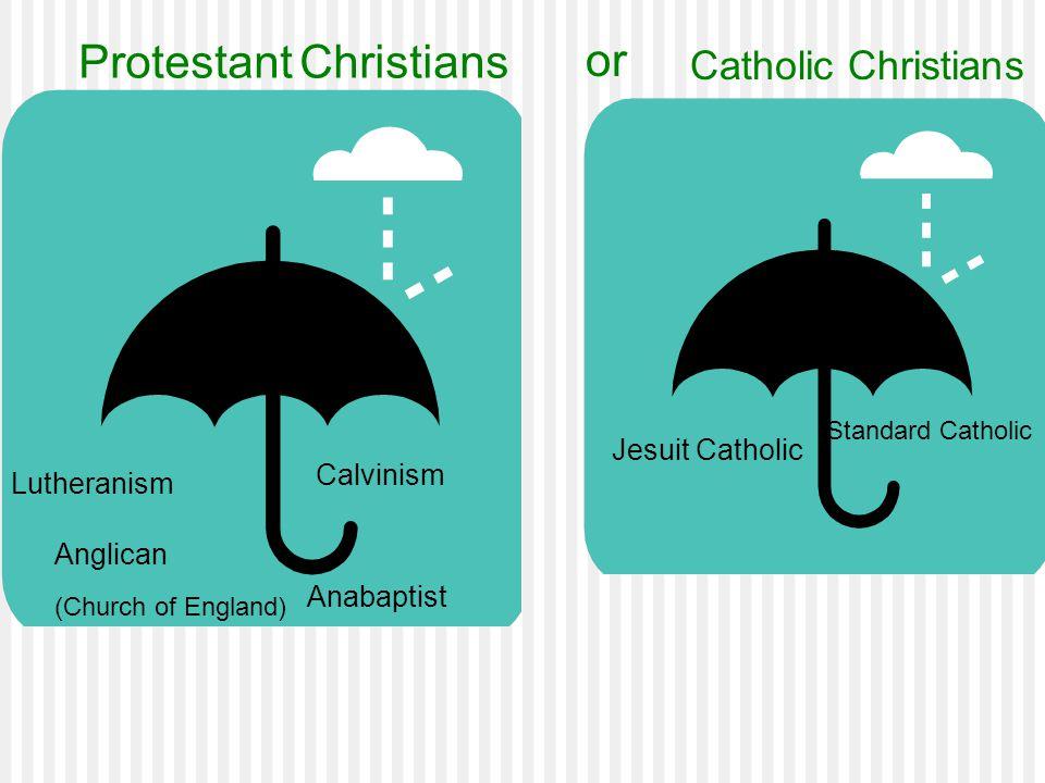 Catholic Christians Protestant Christians or Lutheranism Calvinism Anglican (Church of England) Anabaptist Jesuit Catholic Standard Catholic