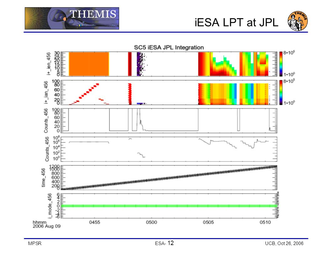MPSRESA- 12 UCB, Oct 26, 2006 iESA LPT at JPL