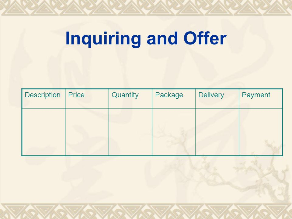 Inquiring and Offer DescriptionPriceQuantityPackageDeliveryPayment