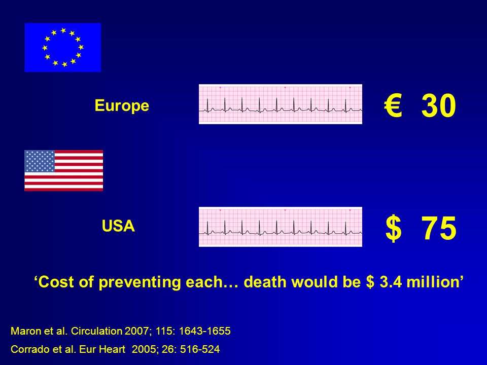 € 30 Corrado et al. Eur Heart 2005; 26: 516-524 Europe $ 75 Maron et al.