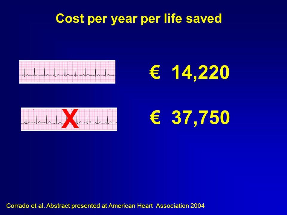 € 14,220 Corrado et al.