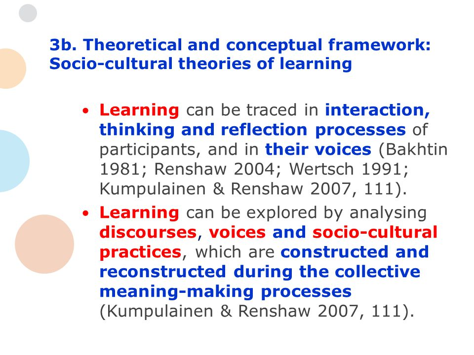Learning can be traced in interaction, thinking and reflection processes of participants, and in their voices (Bakhtin 1981; Renshaw 2004; Wertsch 1991; Kumpulainen & Renshaw 2007, 111).