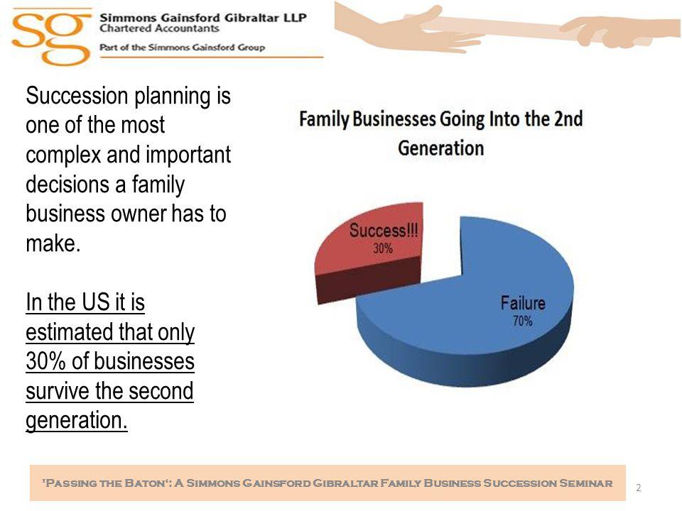 23 Passing the Baton': A Simmons Gainsford Gibraltar Family Business Succession Seminar Final outcome.