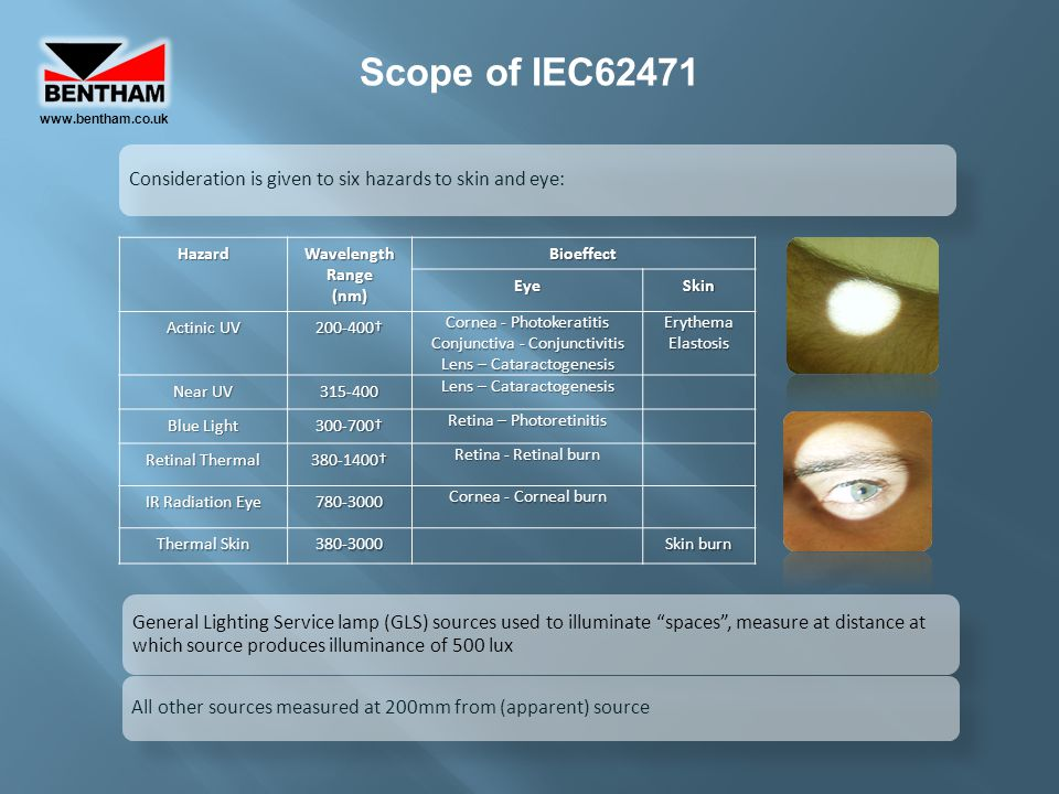 Scope of IEC62471 www.bentham.co.uk Consideration is given to six hazards to skin and eye:HazardWavelengthRange(nm)BioeffectEyeSkin Actinic UV 200-400