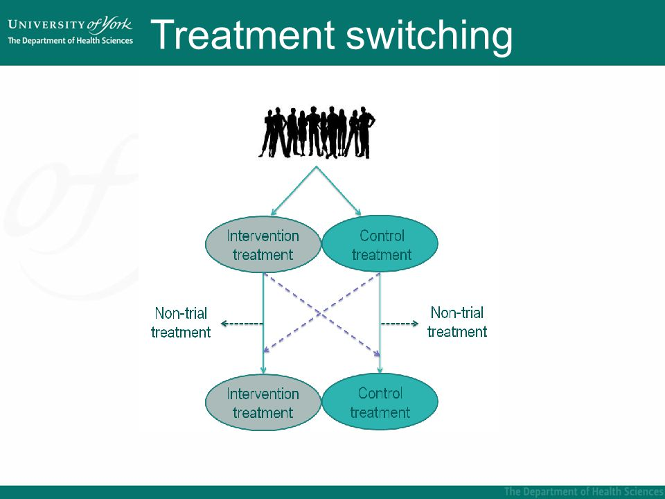 Treatment switching