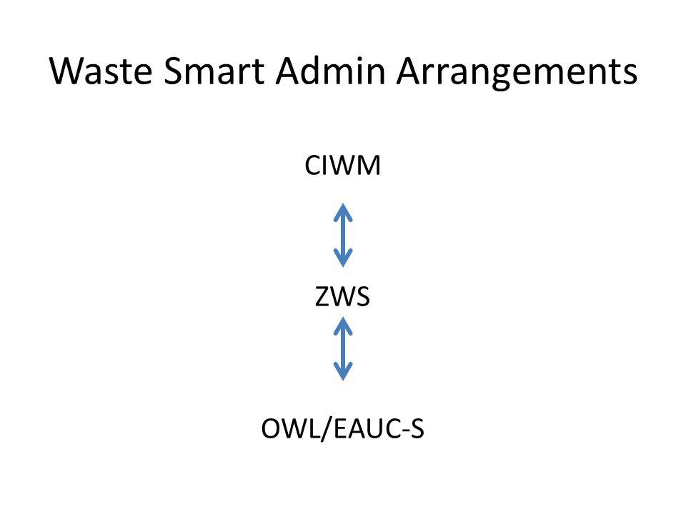 Waste Smart Admin Arrangements CIWM ZWS OWL/EAUC-S