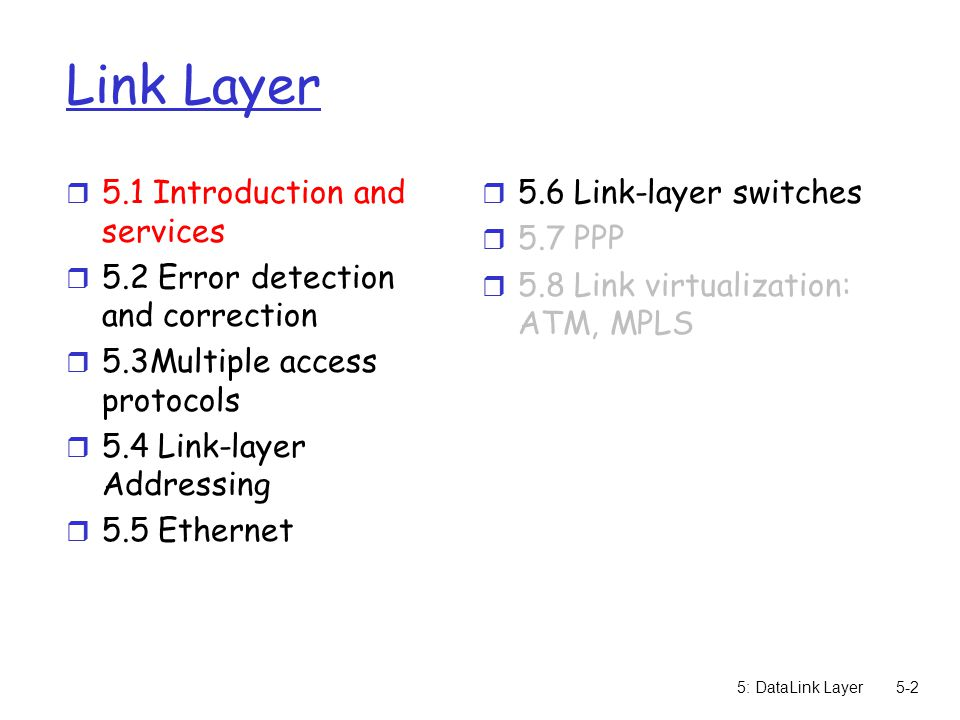 5: DataLink Layer5-23 Random Access Protocols r When node has packet to send m transmit at full channel data rate R.