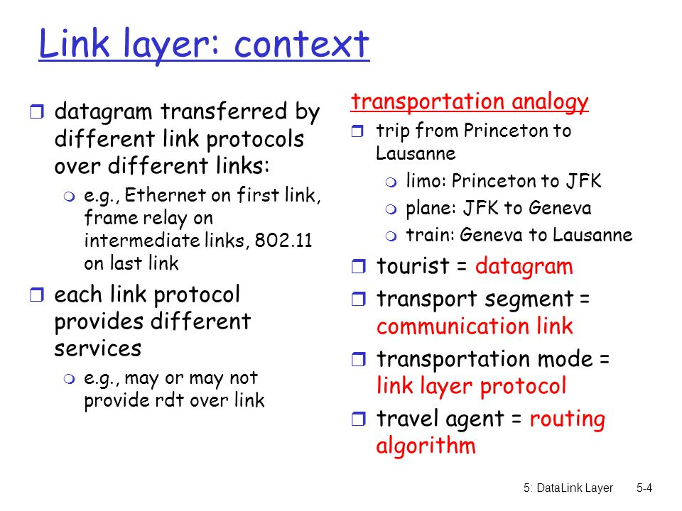 5: DataLink Layer5-35 Value of p.