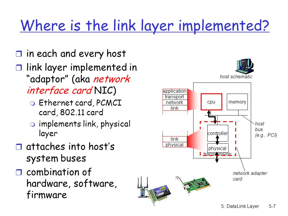 5: DataLink Layer5-58 Ethernet Frame Structure Sending adapter encapsulates IP datagram (or other network layer protocol packet) in Ethernet frame Preamble: r 7 bytes with pattern 10101010 followed by one byte with pattern 10101011 r used to synchronize receiver, sender clock rates