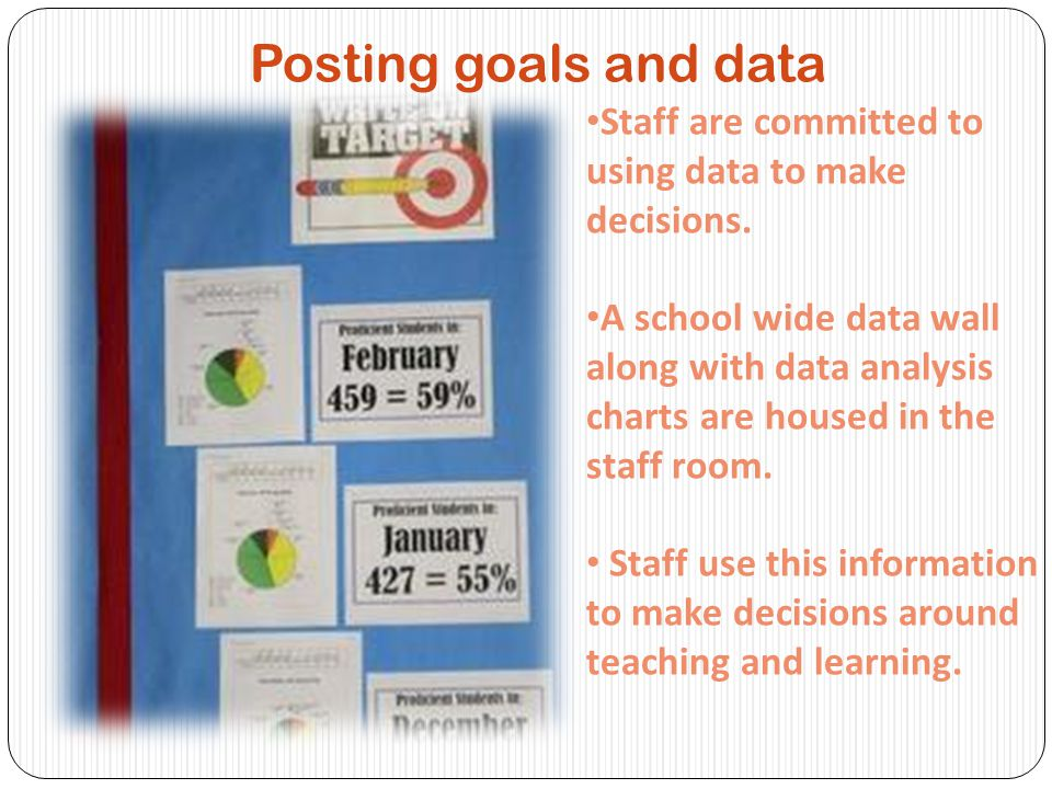 Staff are committed to using data to make decisions.