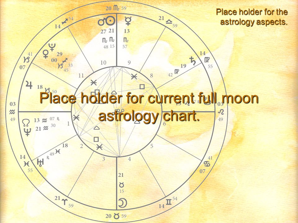 Place holder for the astrology aspects. Place holder for current full moon astrology chart.
