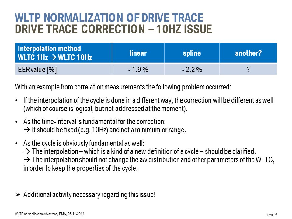 page 3 WLTP NORMALIZATION OF DRIVE TRACE DRIVE TRACE CORRECTION – 10HZ ISSUE With an example from correlation measurements the following problem occur