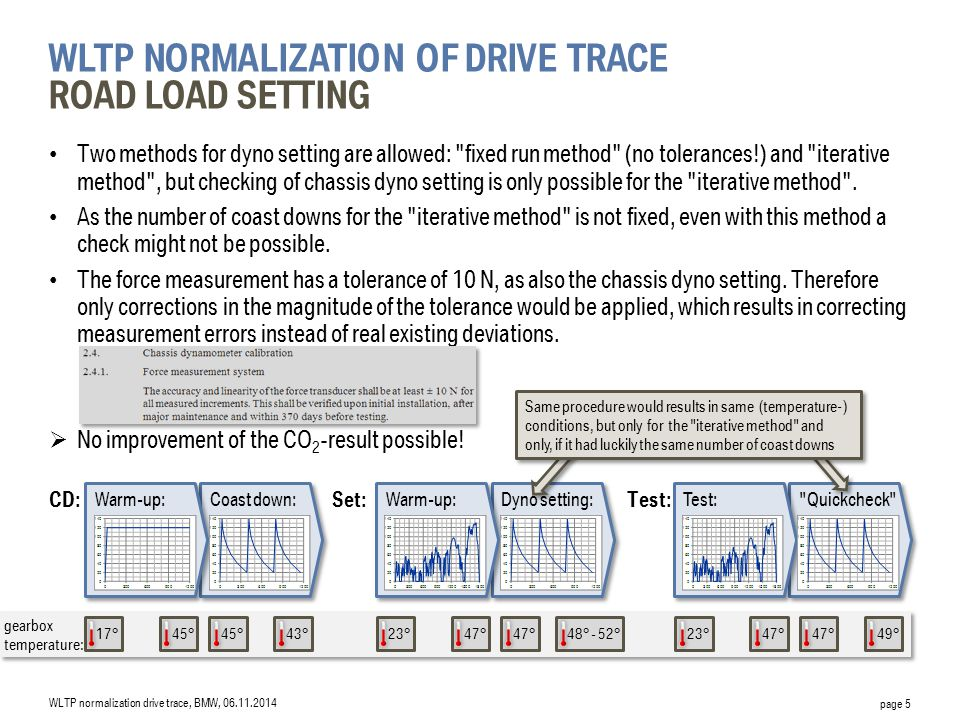 page 6 WLTP NORMALIZATION OF DRIVE TRACE ROAD LOAD SETTING, ANALYSIS AND PROPOSAL Fact box check for correction function.