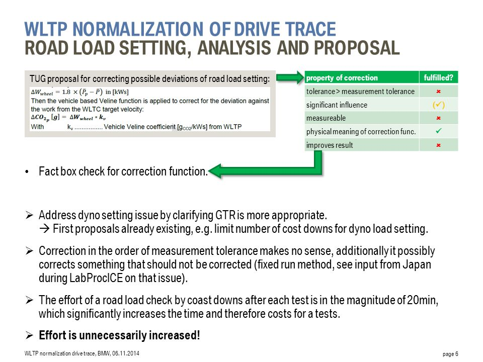 page 6 WLTP NORMALIZATION OF DRIVE TRACE ROAD LOAD SETTING, ANALYSIS AND PROPOSAL Fact box check for correction function.  Address dyno setting issue