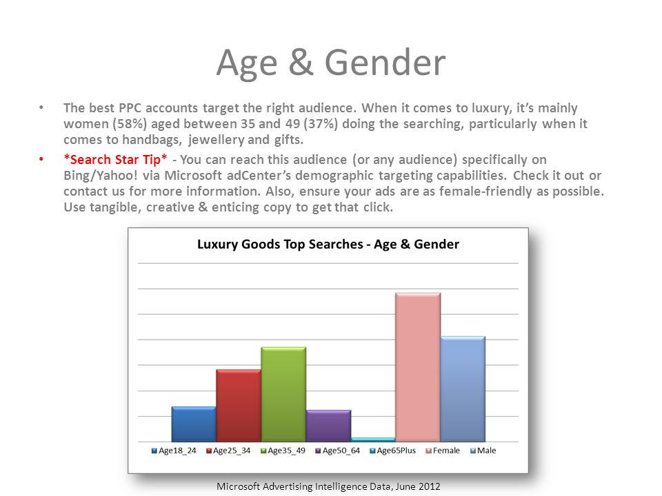 Age & Gender Microsoft Advertising Intelligence Data, June 2012 The best PPC accounts target the right audience.