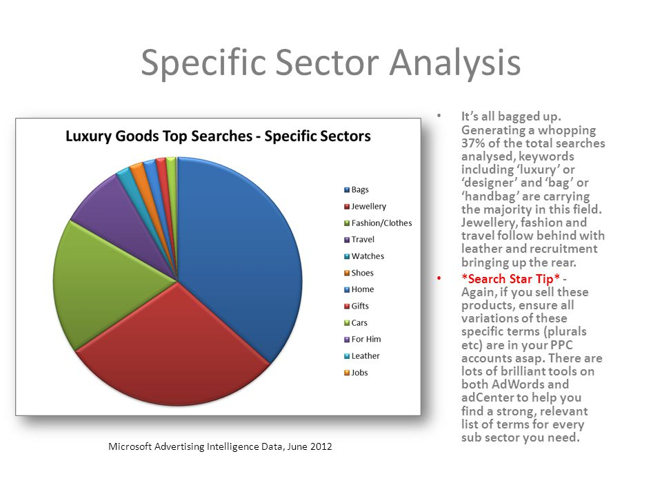 Specific Sector Analysis It's all bagged up. Generating a whopping 37% of the total searches analysed, keywords including 'luxury' or 'designer' and '