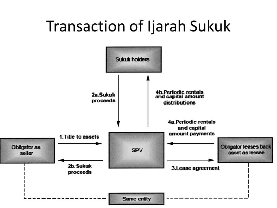 Transaction of Ijarah Sukuk