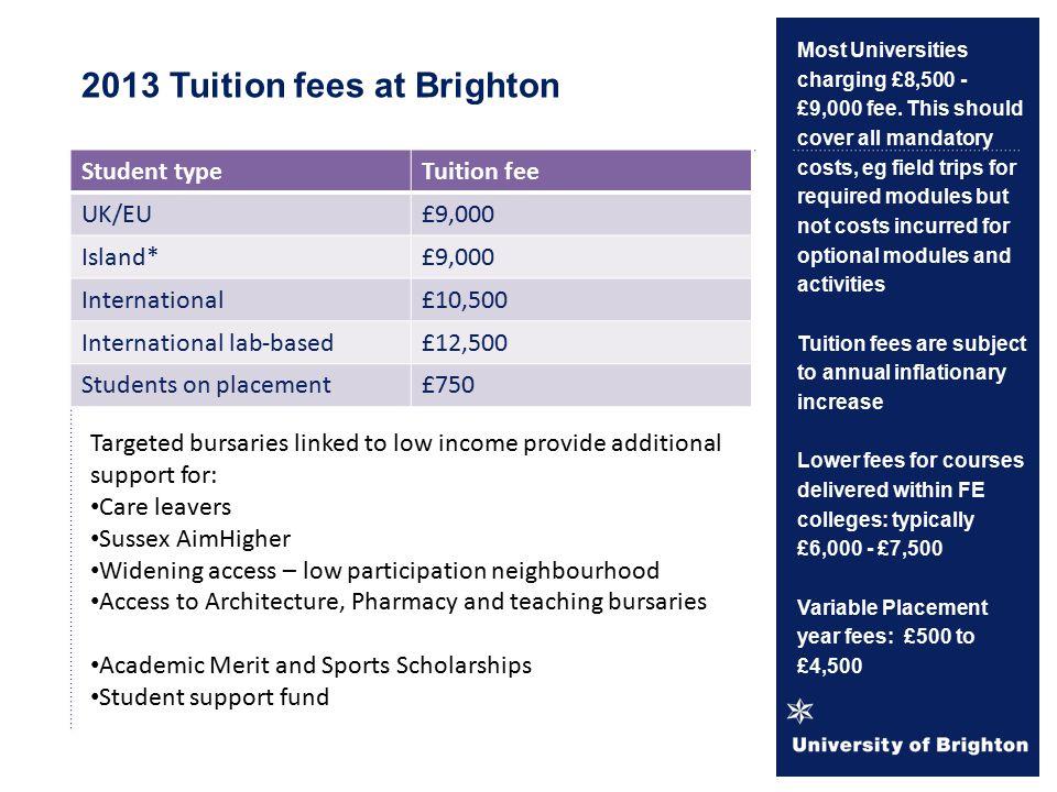 Useful websites www.brighton.ac.uk/money www.gov.uk/student-finance www.gov.uk/student-finance-calculator www.moneysavingexpert.com/family/student-loans-tuitionfees-changes www.studentloanrepayment.co.uk www.nhsbsa.nhs.uk/816.aspx
