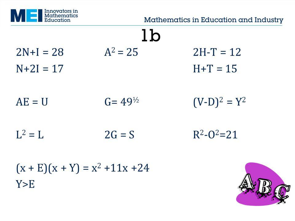 1b 2N+I = 28A 2 = 252H-T = 12 N+2I = 17H+T = 15 AE = UG= 49 ½ (V-D) 2 = Y 2 L 2 = L2G = SR 2 -O 2 =21 (x + E)(x + Y) = x 2 +11x +24 Y>E