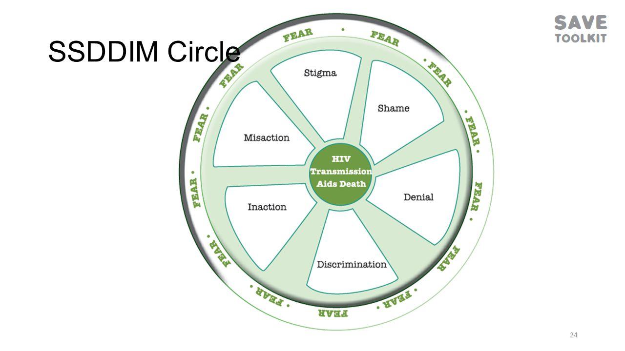 SSDDIM Circle 24
