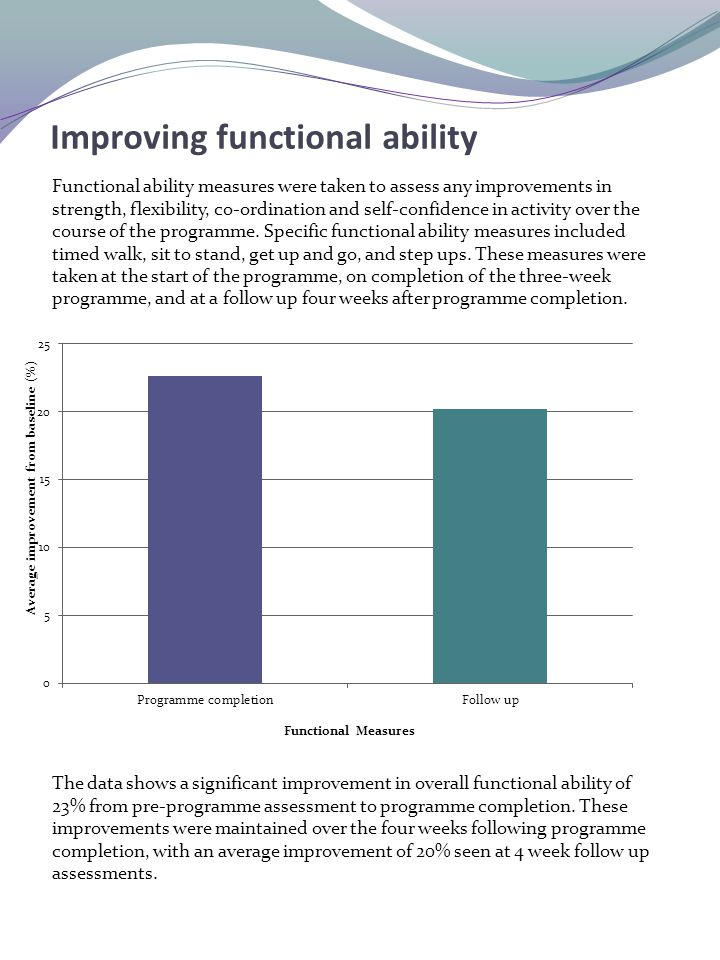 Improving functional ability Functional ability measures were taken to assess any improvements in strength, flexibility, co-ordination and self-confid