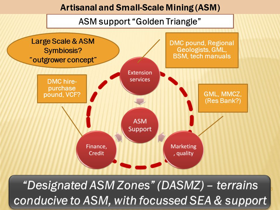 45 Artisanal and Small-Scale Mining (ASM) The pre-existing ASM support system will be rebuilt and reinforced: extension services (DMC, regional geolog