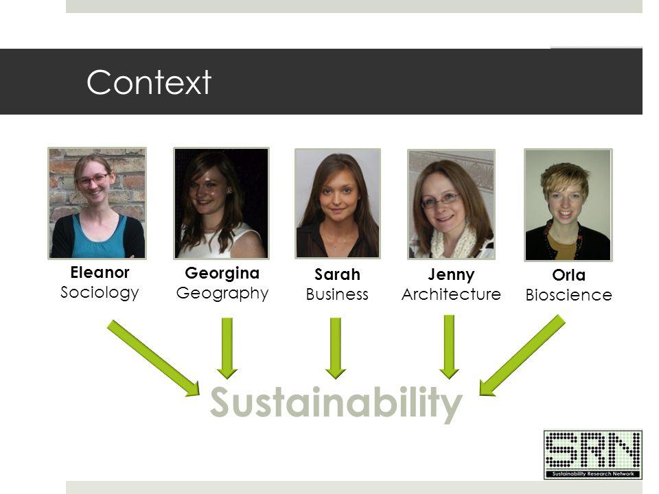Context Sustainability Georgina Geography Sarah Business Eleanor Sociology Jenny Architecture Orla Bioscience