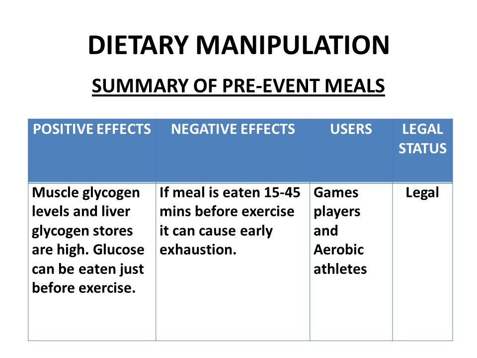 DIETARY MANIPULATION SUMMARY OF PRE-EVENT MEALS POSITIVE EFFECTSNEGATIVE EFFECTSUSERSLEGAL STATUS Muscle glycogen levels and liver glycogen stores are high.