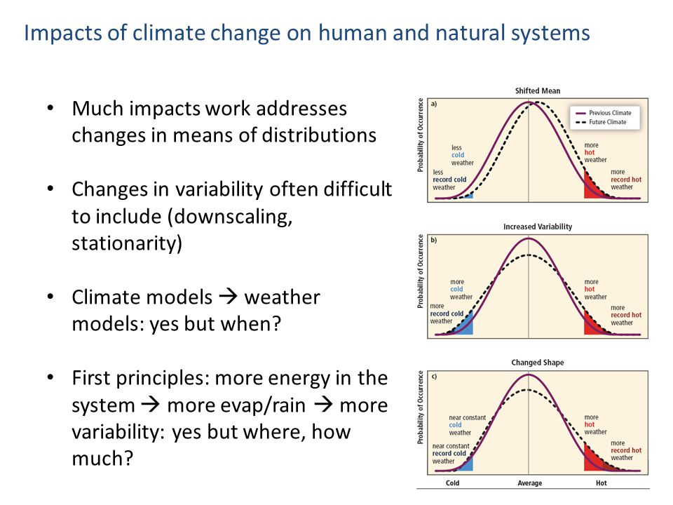 Impacts of climate change on human and natural systems Much impacts work addresses changes in means of distributions Changes in variability often difficult to include (downscaling, stationarity) Climate models  weather models: yes but when.