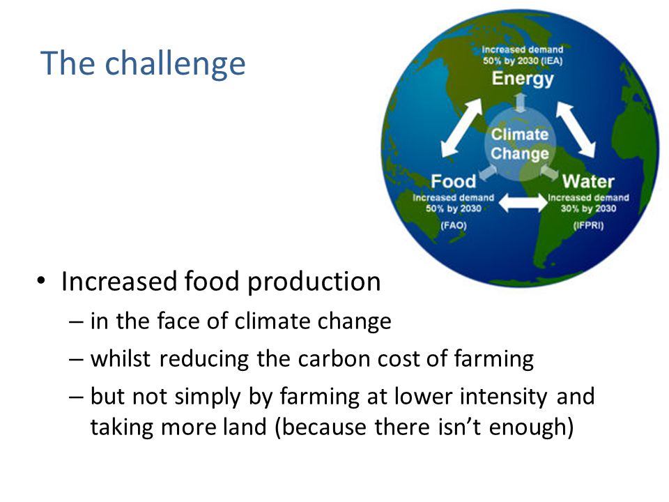The challenge Increased food production – in the face of climate change – whilst reducing the carbon cost of farming – but not simply by farming at lower intensity and taking more land (because there isn't enough)