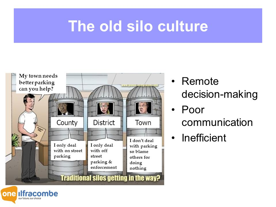 The old silo culture Remote decision-making Poor communication Inefficient My town needs better parking can you help.