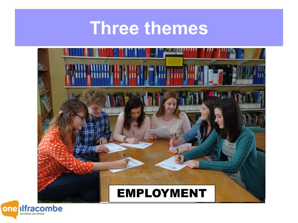 Three themes HEALTH & WELLBEING PLACE EMPLOYMENT