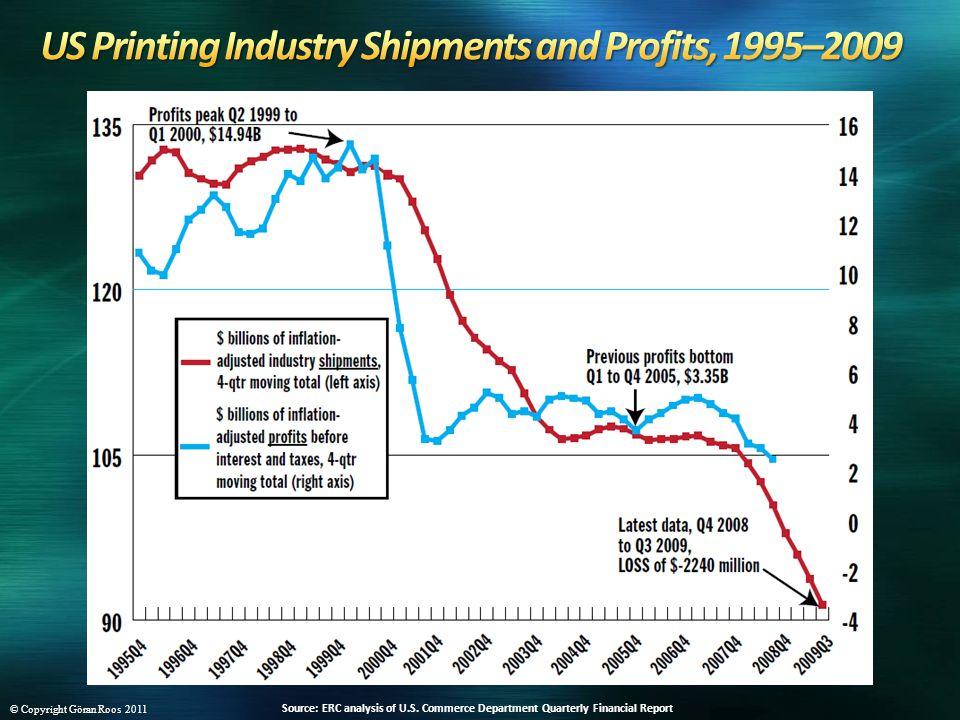 Source: ERC analysis of U.S.