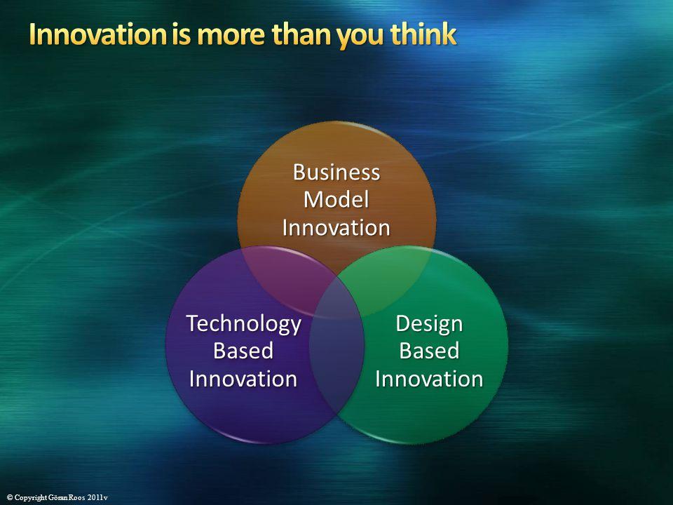 Business Model Innovation Design Based Innovation Technology Based Innovation © Copyright Göran Roos 2011v