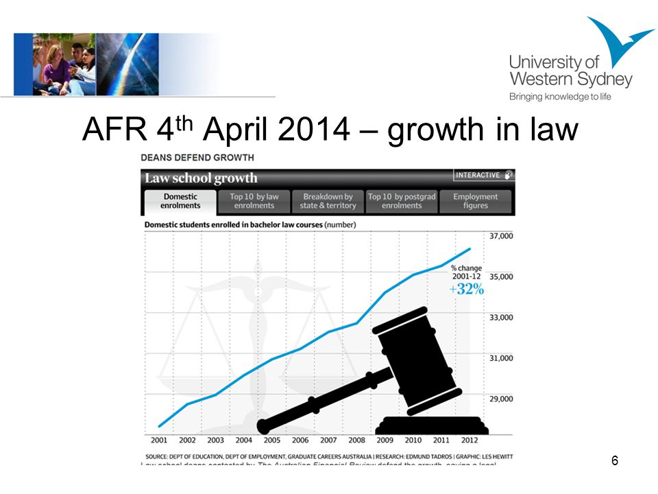 AFR 4 th April 2014 – growth in law 6