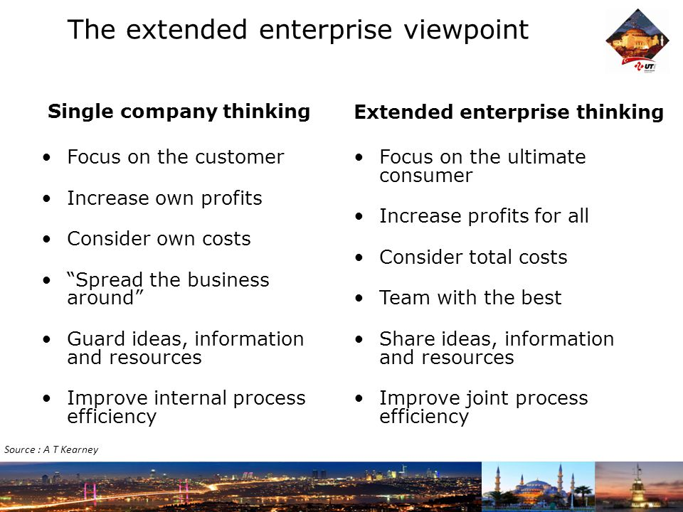 The extended enterprise viewpoint Single company thinking Focus on the customer Increase own profits Consider own costs Spread the business around Guard ideas, information and resources Improve internal process efficiency Extended enterprise thinking Focus on the ultimate consumer Increase profits for all Consider total costs Team with the best Share ideas, information and resources Improve joint process efficiency 10 Source : A T Kearney