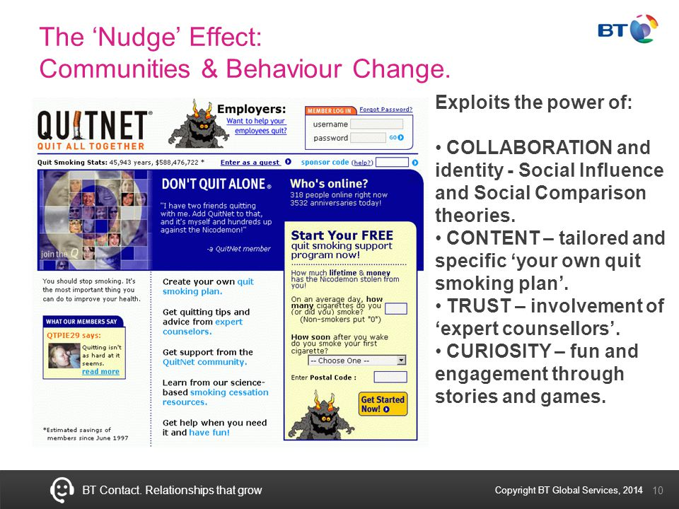 BT Contact. Relationships that grow 10 The 'Nudge' Effect: Communities & Behaviour Change.