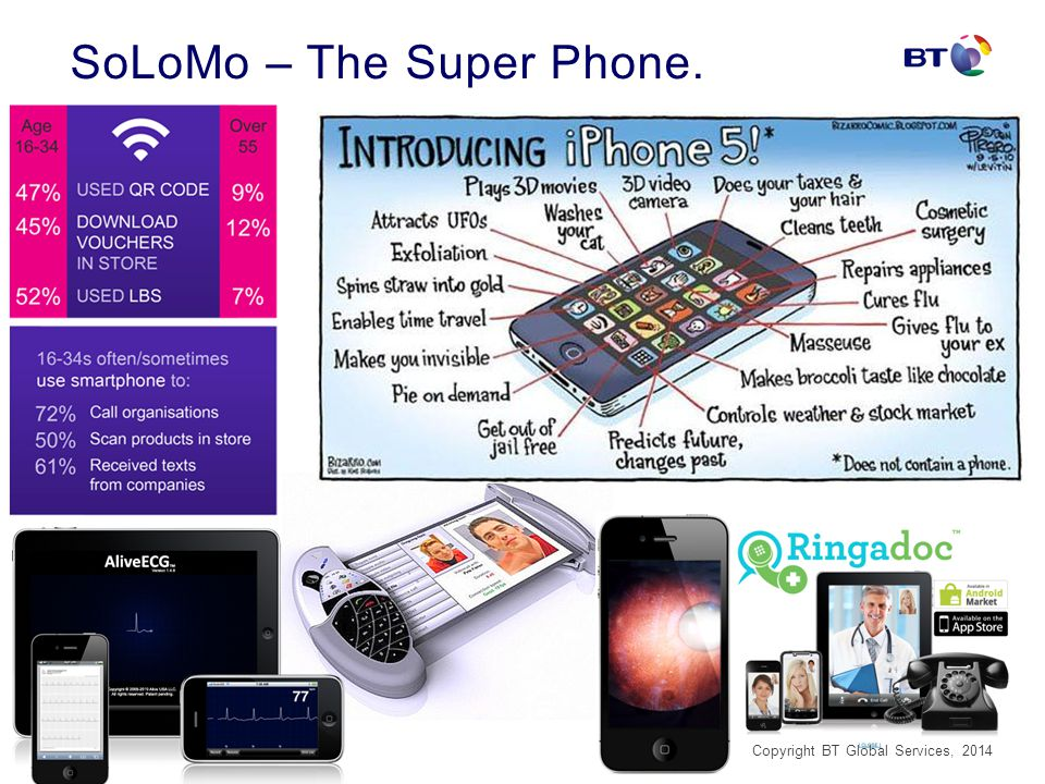 SoLoMo – The Super Phone. Copyright BT Global Services, 2014