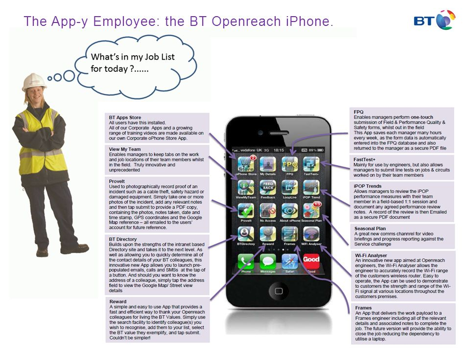 The App-y Employee: the BT Openreach iPhone.