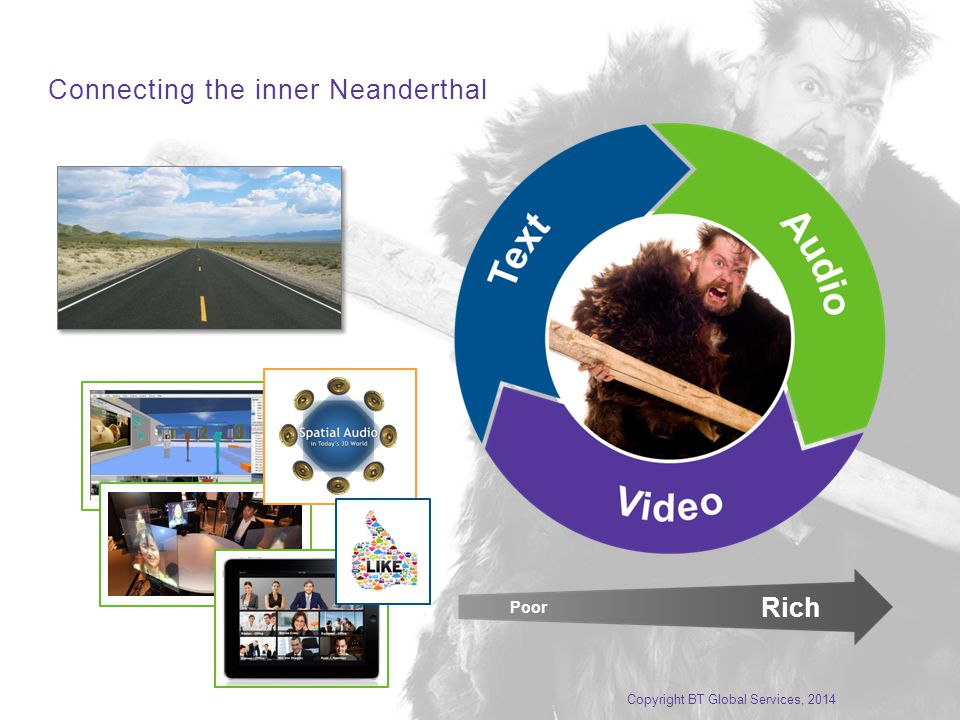 Connecting the inner Neanderthal Poor Rich Copyright BT Global Services, 2014