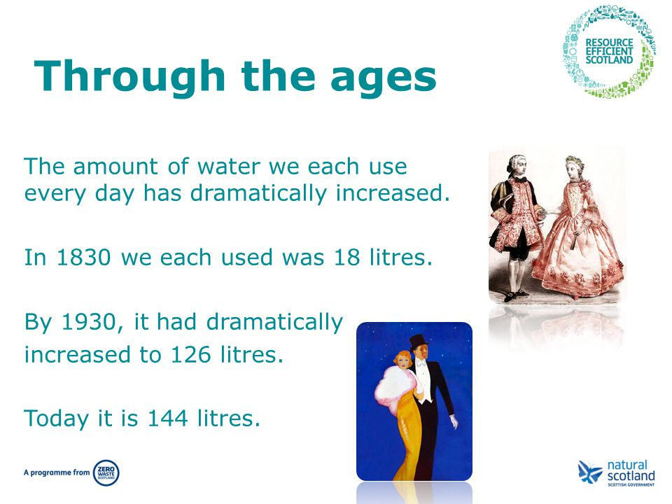 Through the ages The amount of water we each use every day has dramatically increased. In 1830 we each used was 18 litres. By 1930, it had dramaticall