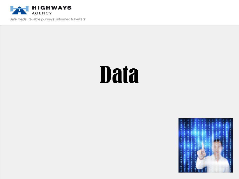 Intelligence Route Based Intelligence Profiles Combining multiple data sets