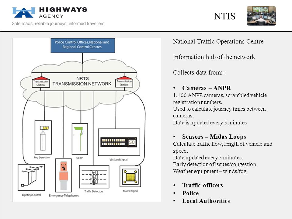NTIS National Traffic Operations Centre Information hub of the network Collects data from:- Cameras – ANPR 1,100 ANPR cameras, scrambled vehicle registration numbers.