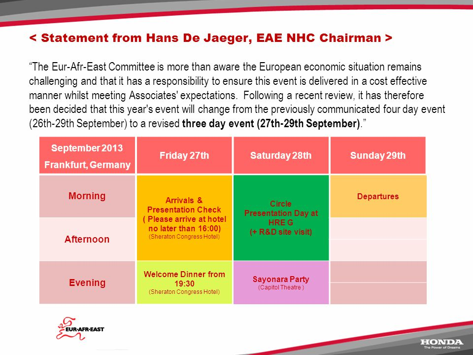 Currency:Euro Main Travel Port:Frankfurt Airport and Train Station General Event Information Climate: Date : Friday 27 th to Sunday 29 th September Host Genpo:Honda Deutschland Language:German Time zone:GMT +1 Main Hotel:Sheraton Congress Frankfurt Presentation Day:Honda R&D Germany